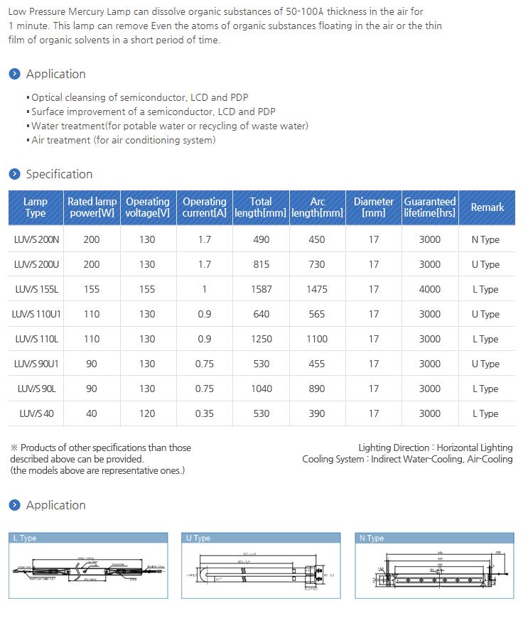 Unilam Low Pressure Mercury Lamp (High Power Type)