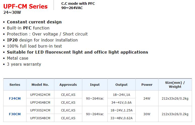Union Elecom Indoor Light Converter