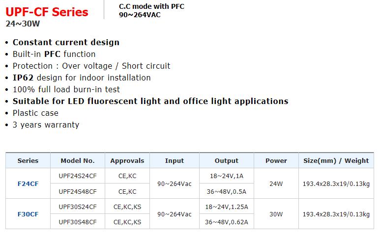 Union Elecom Indoor Light Converter  1
