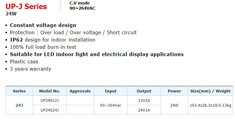 Union Elecom Indoor Light Converter  2