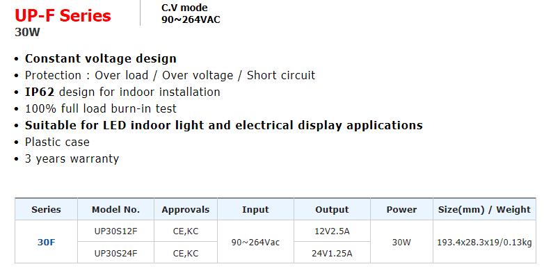 Union Elecom Indoor Light Converter  3