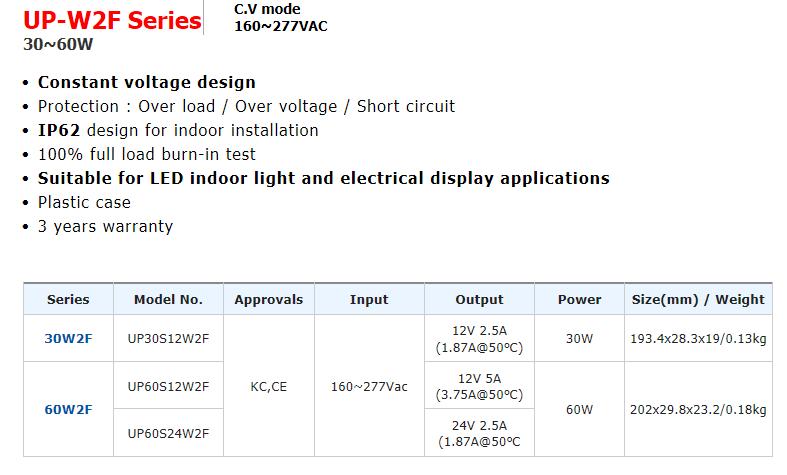 Union Elecom Indoor Light Converter  4