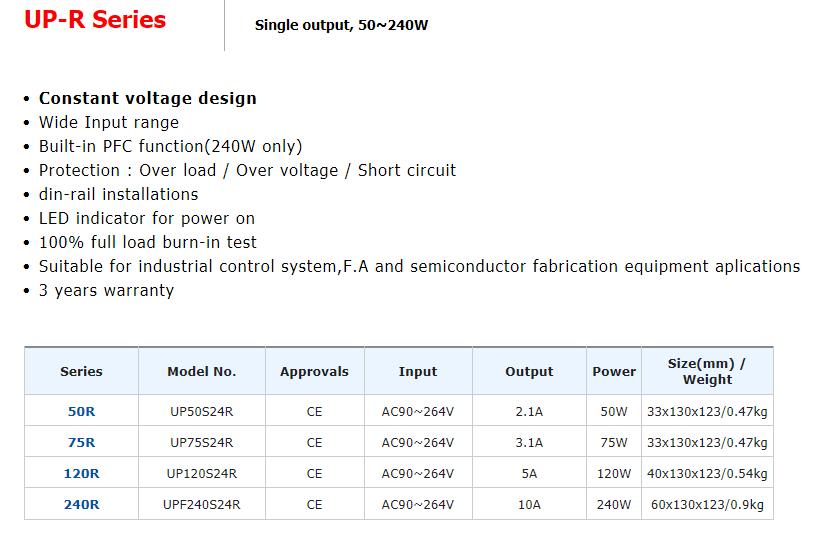 Union Elecom DIN-Rail Power Supply UP-R Series