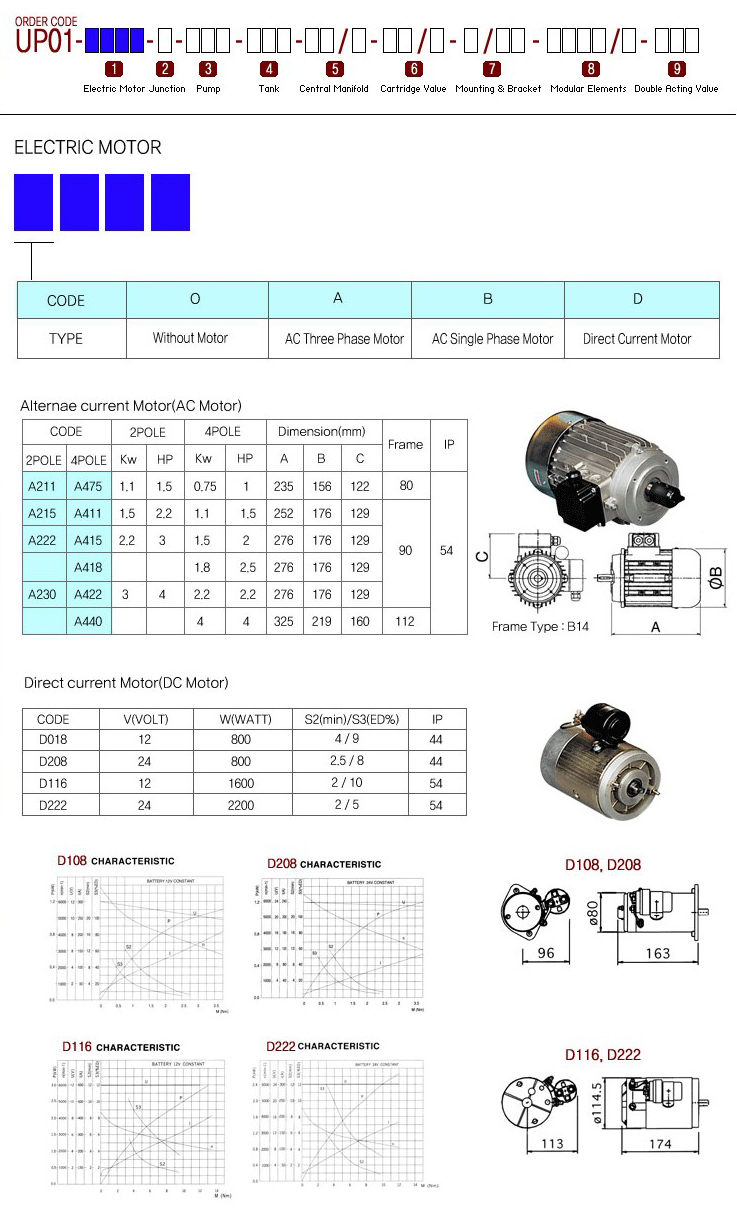Unipack System Electric Motor