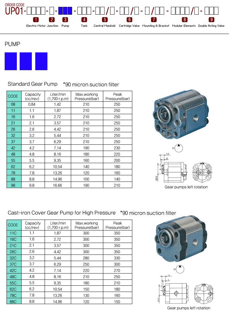 Unipack System Pump