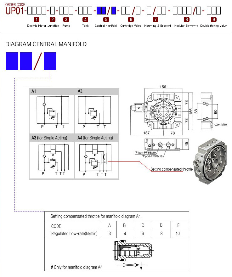 Unipack System Central Manifold