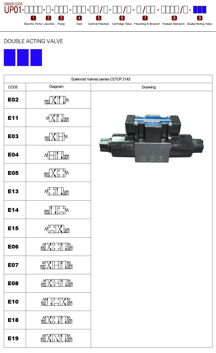 Unipack System Double Acting Valve