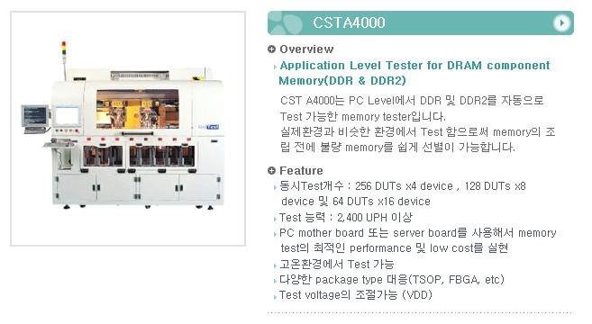 유니테스트 Application Level Tester CSTA4000 1