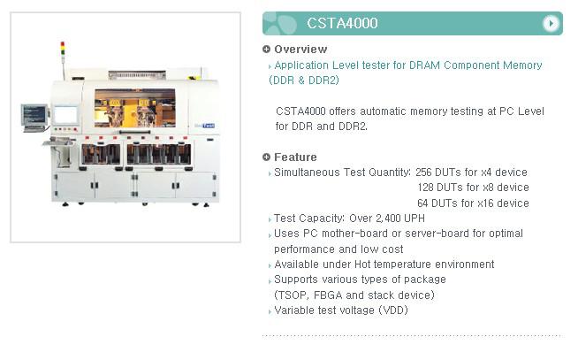 UNI TEST Application Level Tester CSTA4000