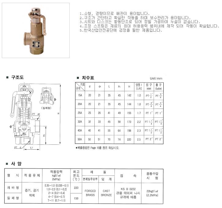 대유상공 저양정식 안전밸브 (BSR-S2) JSV-LT12