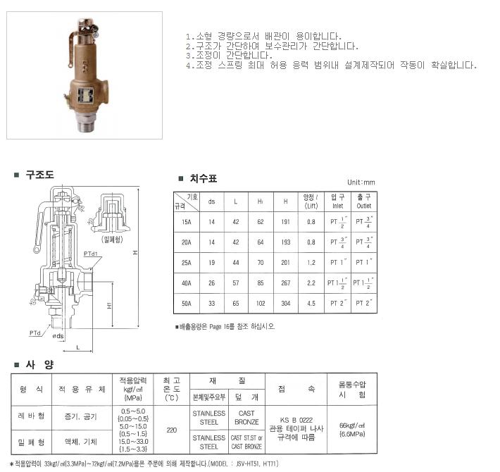 대유상공 고양정식 안전밸브 (BSR-HP) JSV-HT41