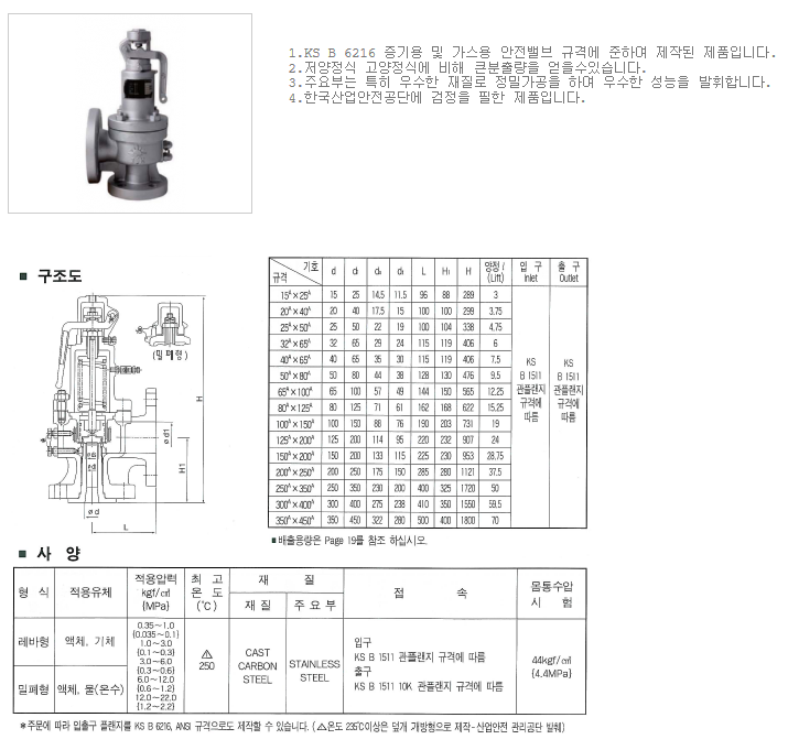 대유상공 전량식 안전밸브 (SSRF) JSV-FF21
