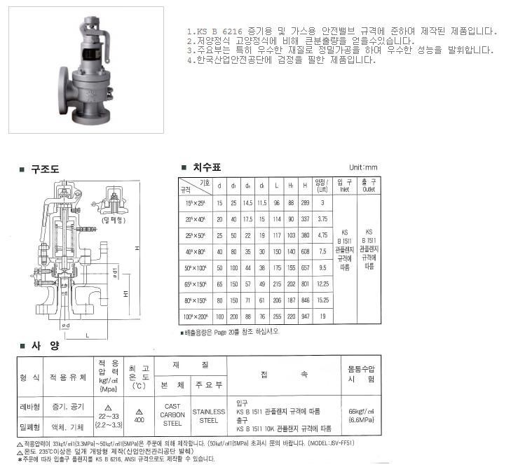 대유상공 전량식 안전밸브 (SSRF-HP) JSV-FF41