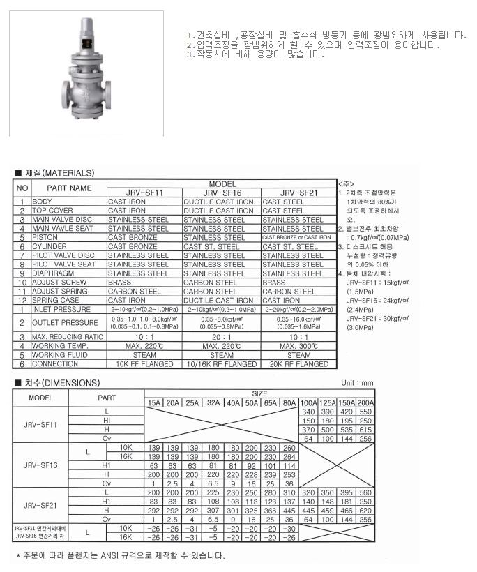 대유상공 파일롯트 피스톤 감압밸브 JRV-SF16