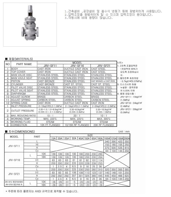 대유상공 파일롯트 피스톤 감압밸브 (RV-B) JRV-SF21