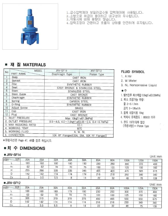 대유상공 피스톤식 감압밸브 JRV-SF12