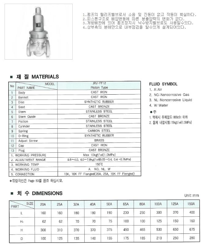 대유상공 일차압력조정밸브 JRV-FF12