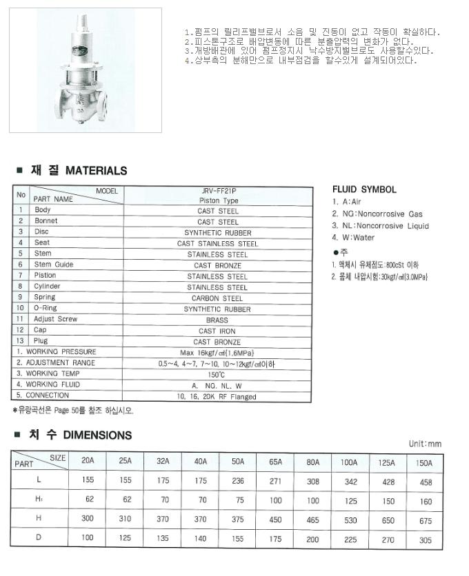 대유상공 일차압력조정밸브 JRV-FF21P