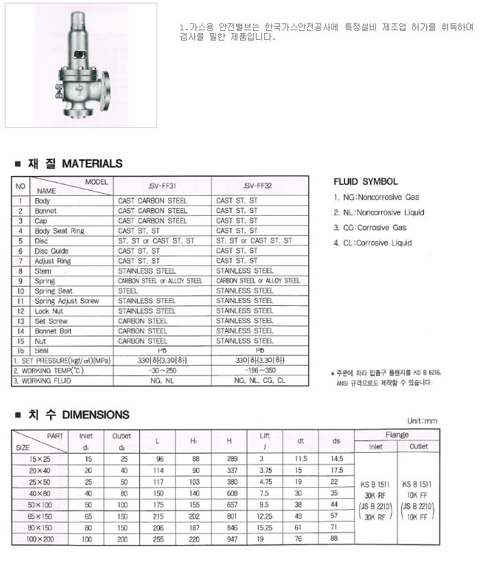 대유상공 가스용 안전밸브 JSV-FF32