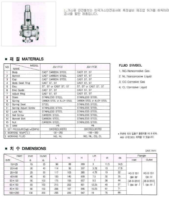 대유상공 가스용 안전밸브 JSV-FF31
