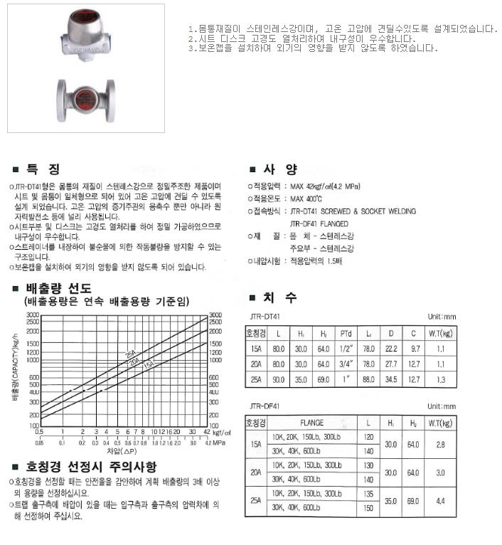 대유상공 디스크트랩 (JKD-41F) JTR-DF41