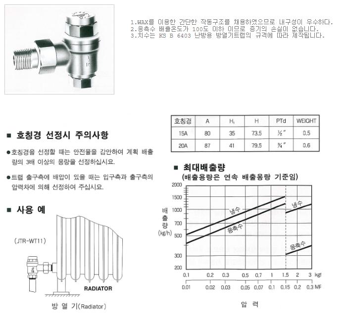 대유상공 방열기트랩 (BRT-4) JTR-WT11
