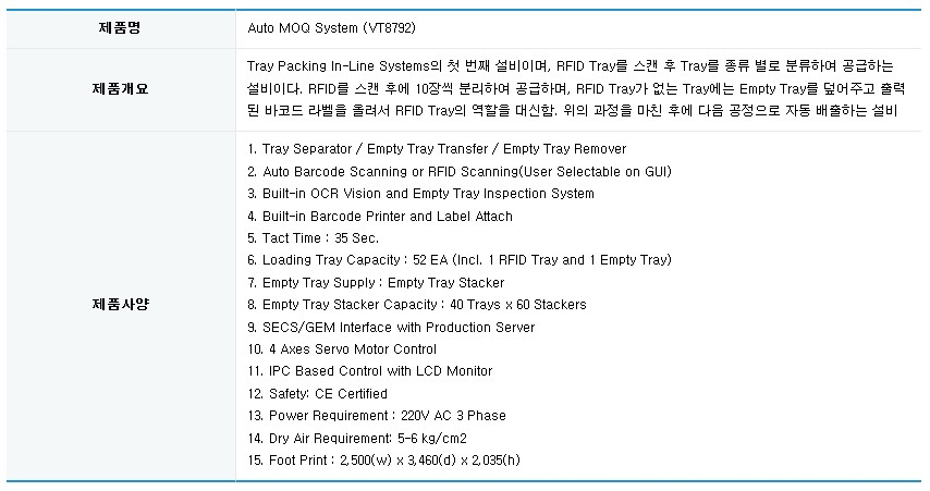 (주)베스테크 Auto MOQ System VT8792 1