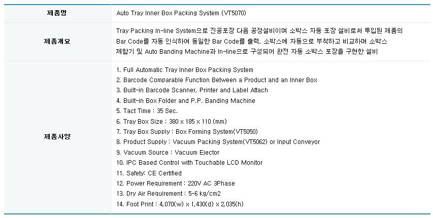 (주)베스테크 Auto Tray Inner Box Packing System VT5070 1