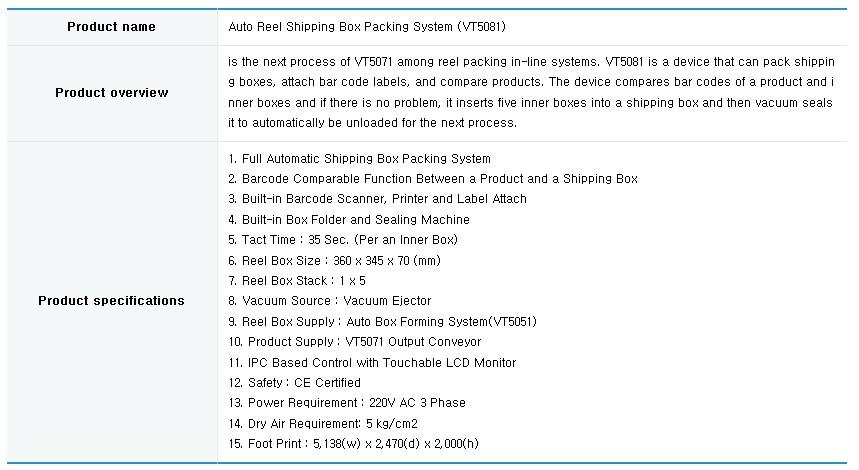 VESTEK Auto Reel Shipping Box Packing System VT5081