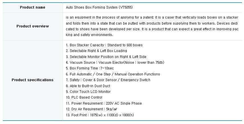 VESTEK Auto Shoes Box Forming System VT5055