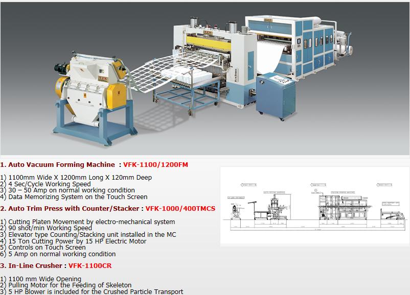 VFK Vacuum Forming Machine for PS Foam Items