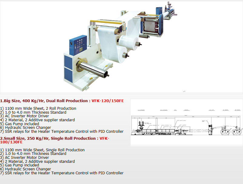 VFK PS Foam Sheet (EPS Sheet) Extruder