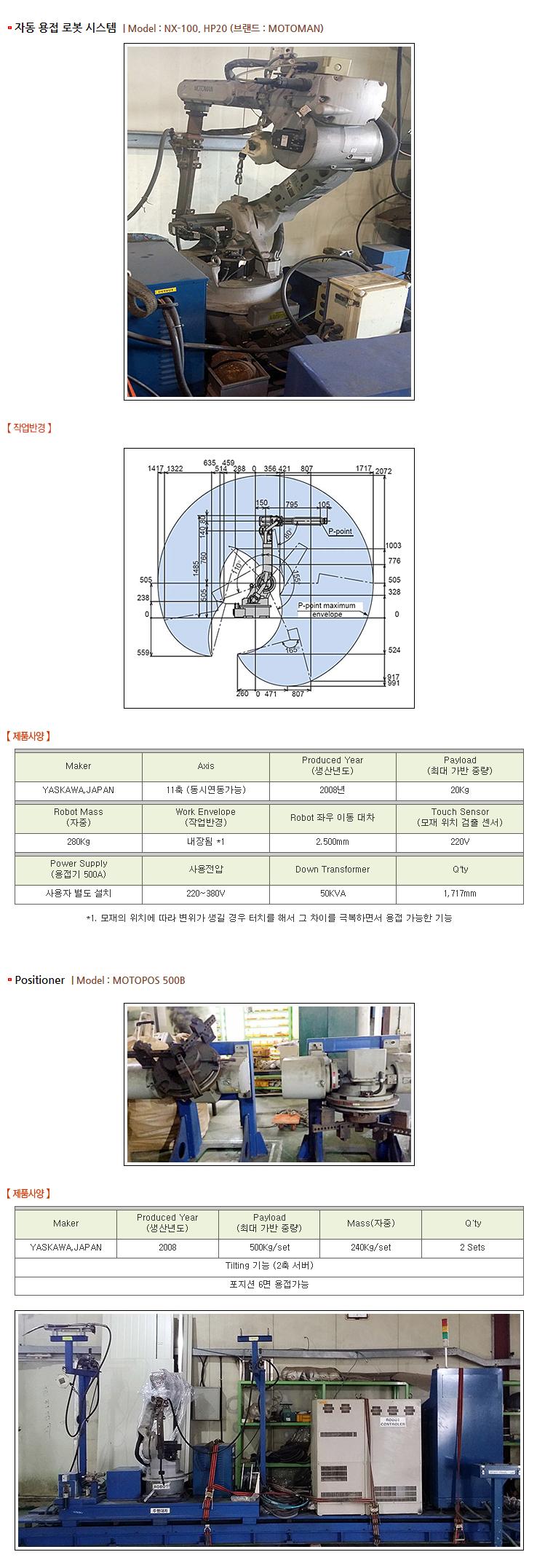 신화기술 자동 용접 로봇 시스템 및 Positioner NX-100, HP20