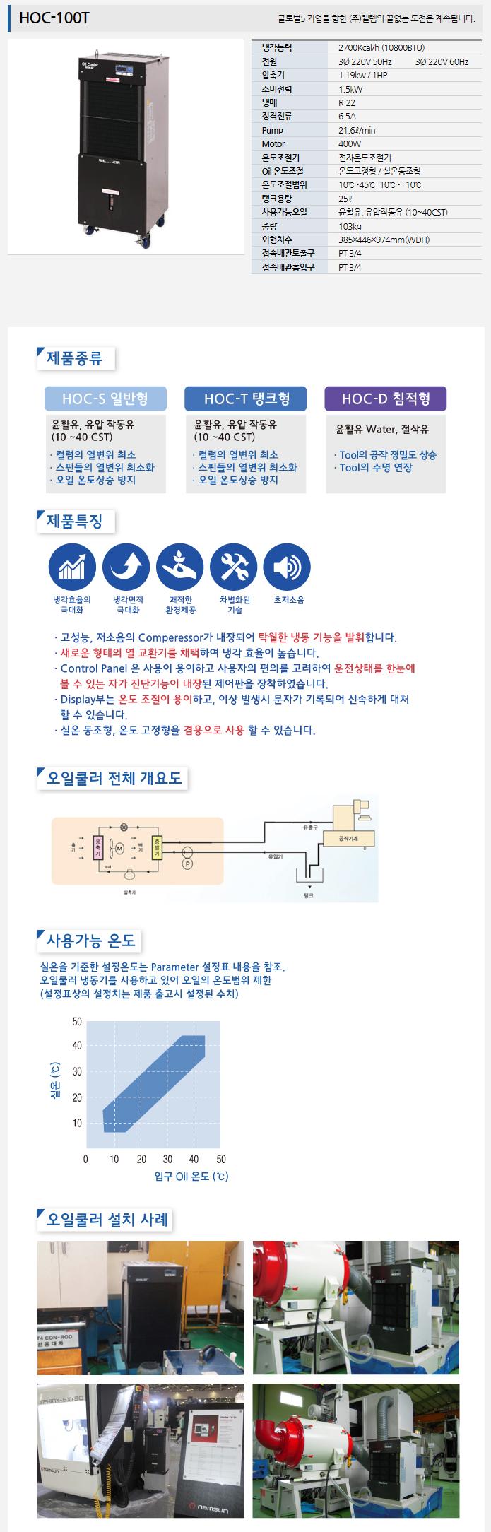 (주)웰템  HOC-100T