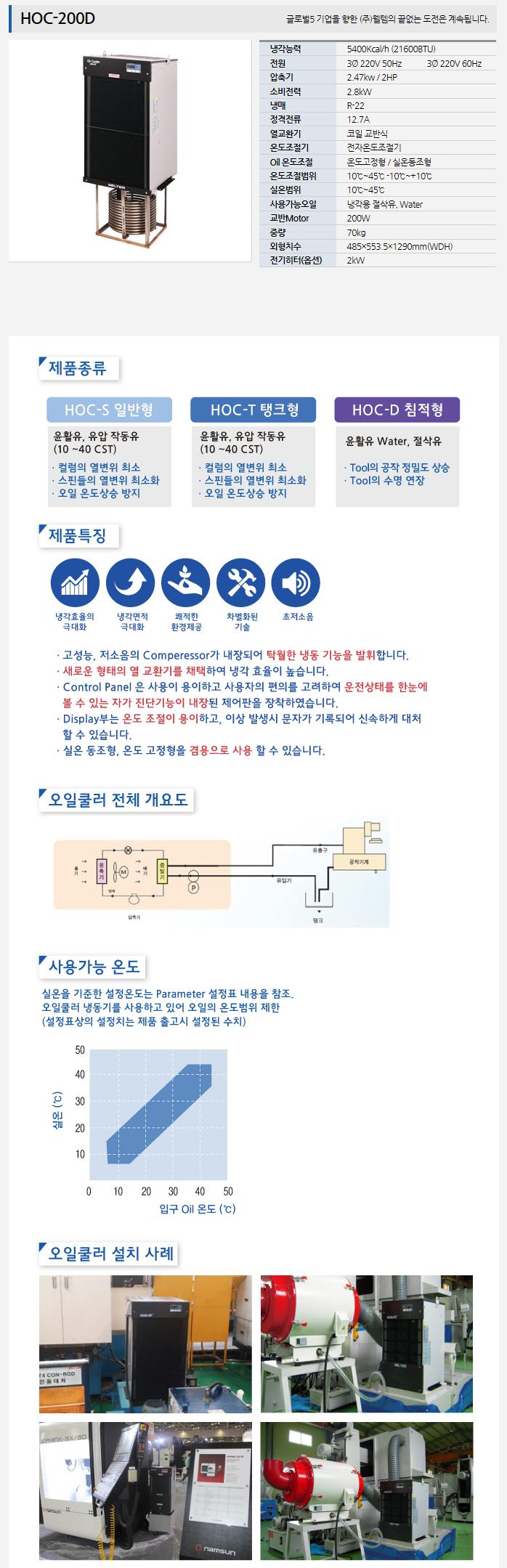 (주)웰템  HOC-200D