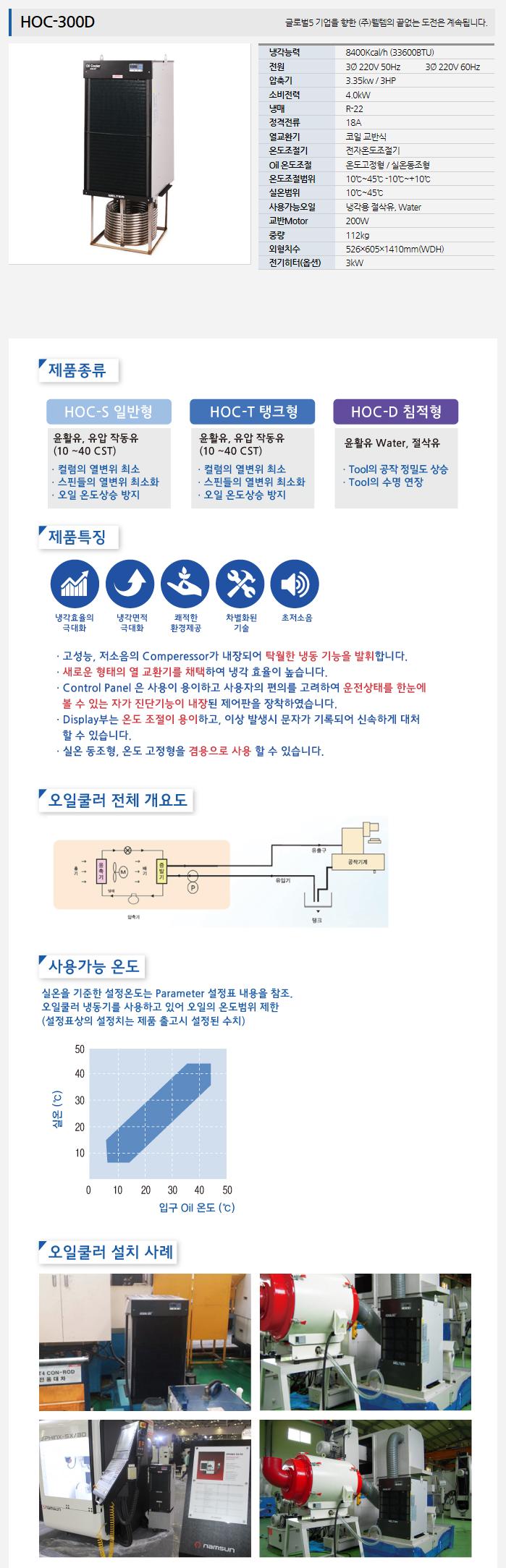 (주)웰템  HOC-300D