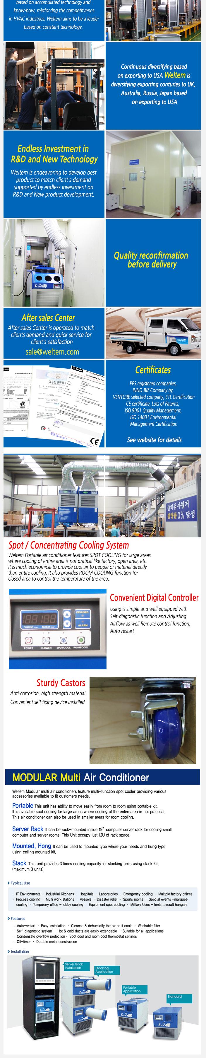 WELTEM Modular Multi Air Conditioner (60Hz) WMC-2500 1