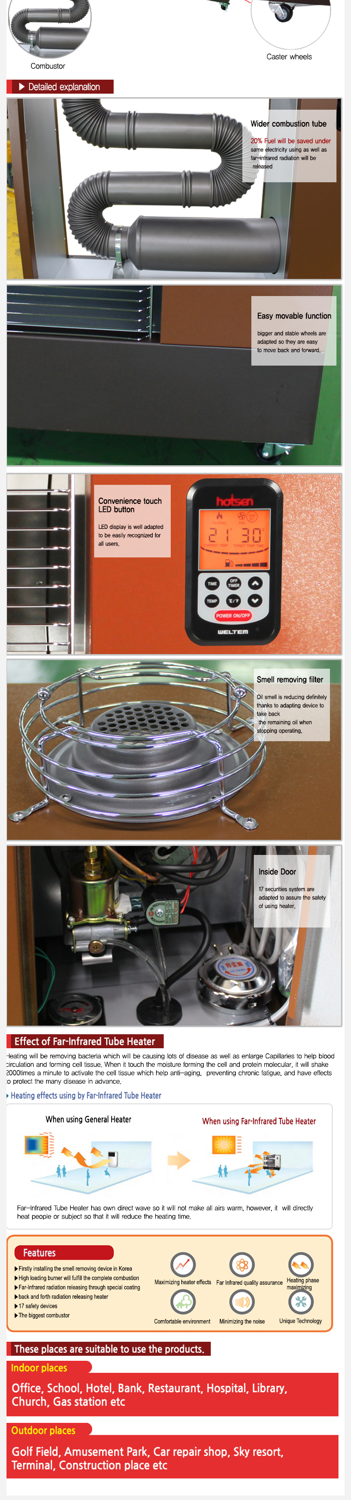 WELTEM Far Infrared Heater WHO-070 1