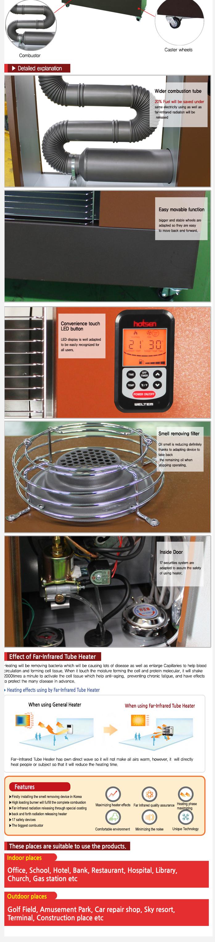 WELTEM Far Infrared Heater WHO-095 1