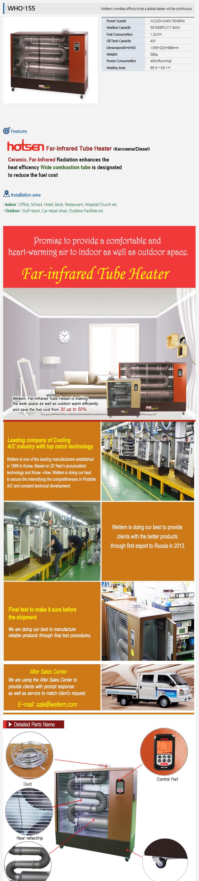 WELTEM Far Infrared Heater WHO-155