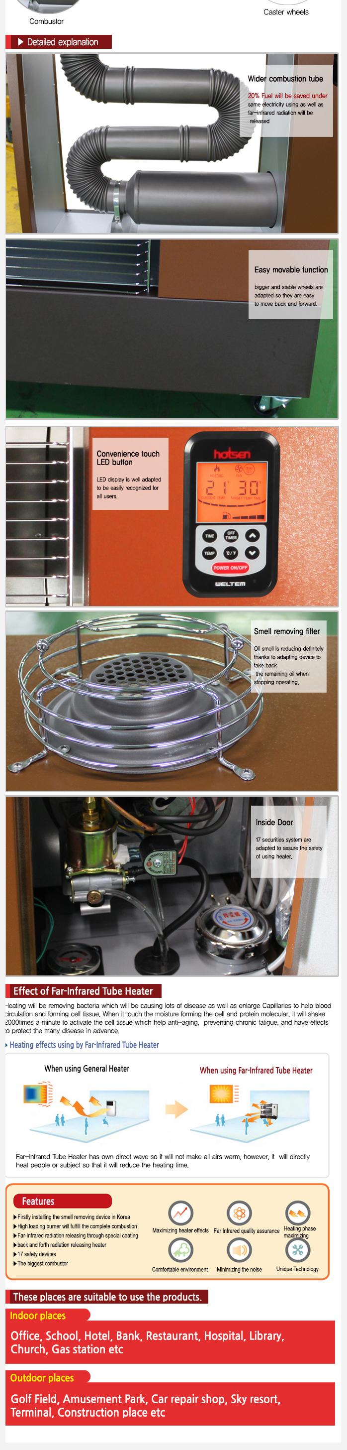 WELTEM Far Infrared Heater WHO-155 1