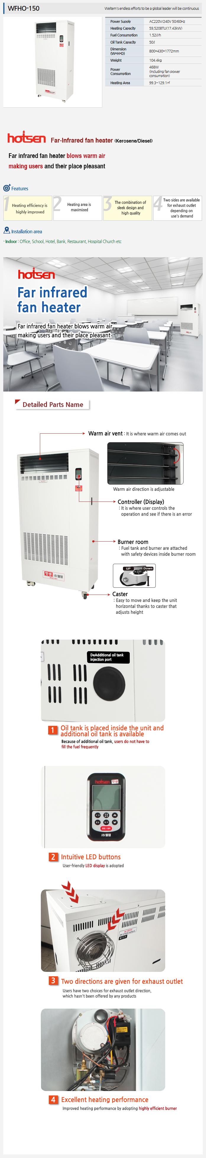 WELTEM Far Infrared Fan Heater WFHO-150