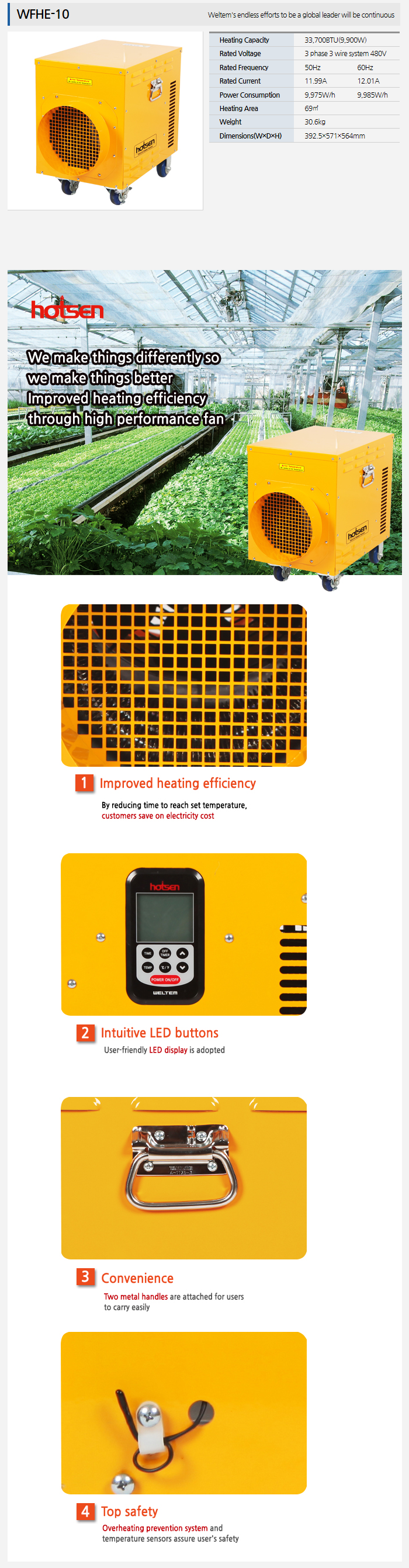 WELTEM Electric Blower Heater (480V) WFHE-10