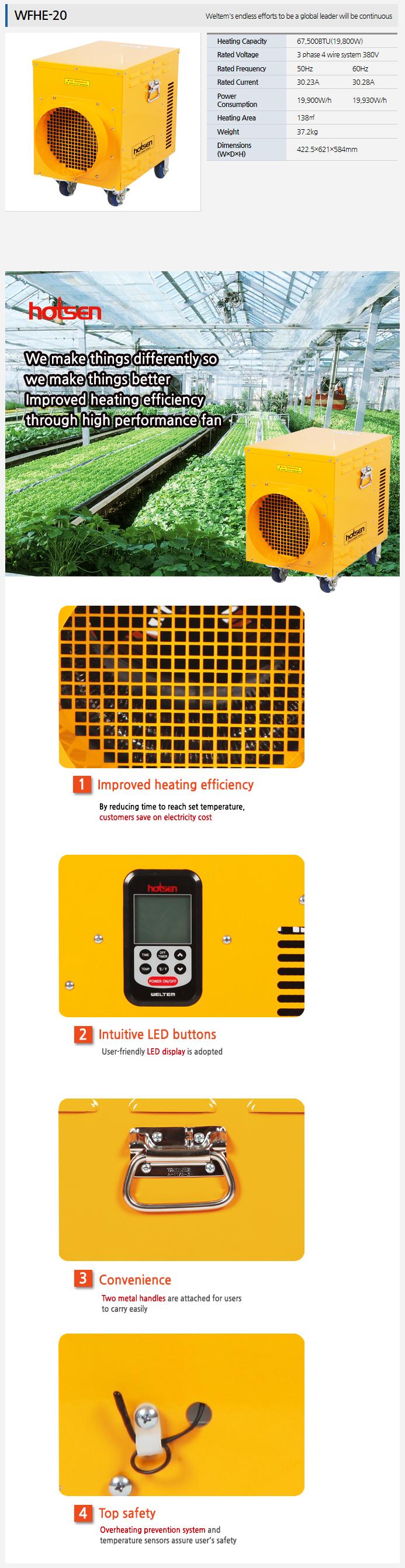 WELTEM Electric Blower Heater (380V) WFHE-20