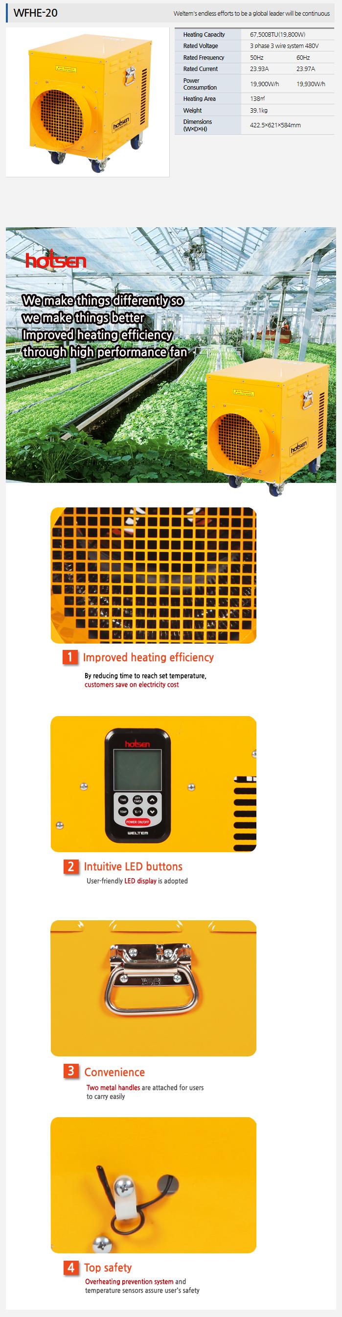 WELTEM Electric Blower Heater (480V) WFHE-20