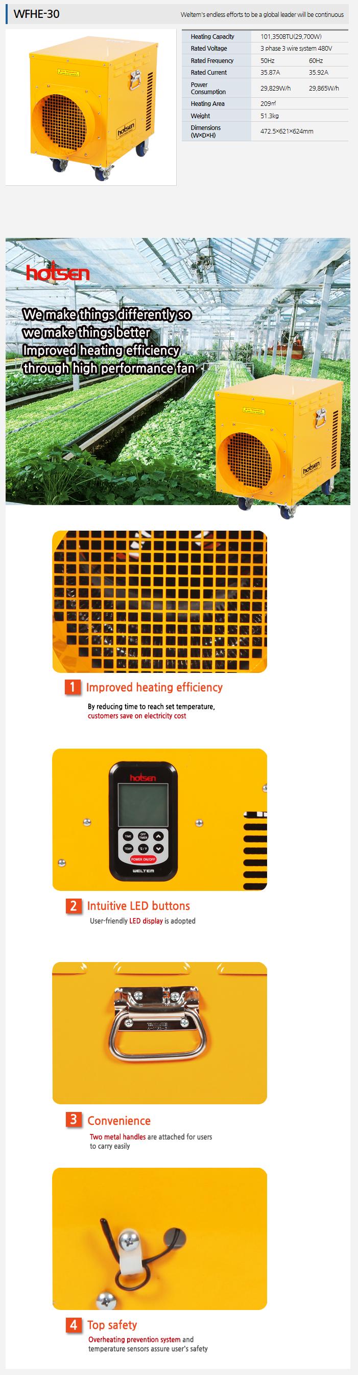 WELTEM Electric Blower Heater (480V) WFHE-30