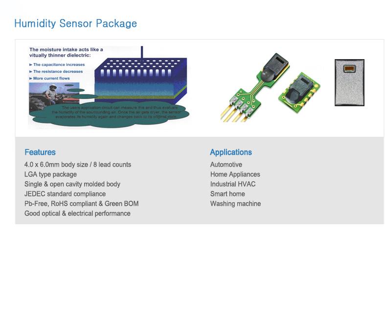 Win Pac Inc. Humidity Sensor Package