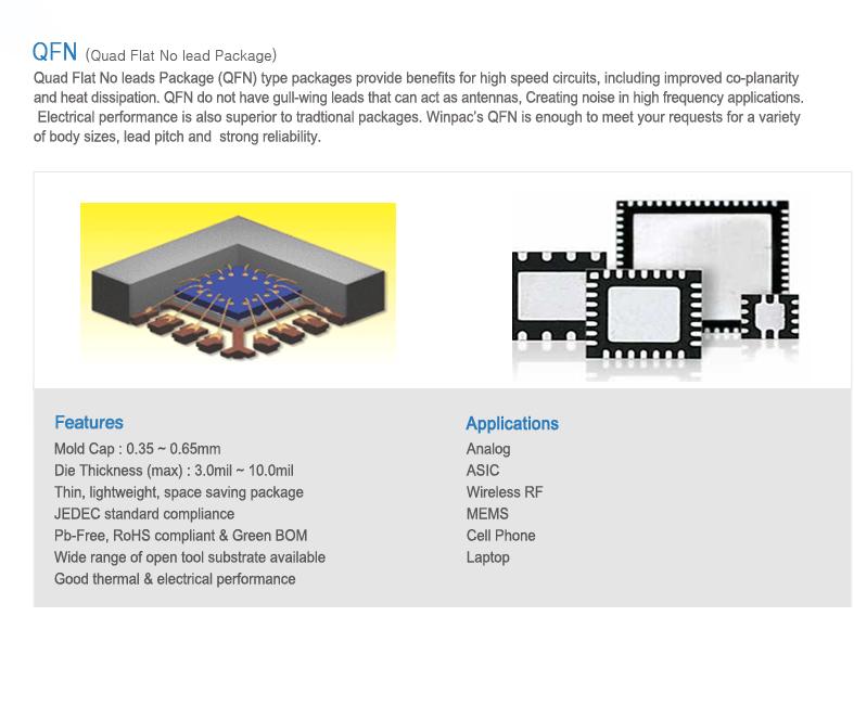 Win Pac Inc. QFN (Quad Flat No Lead Package)