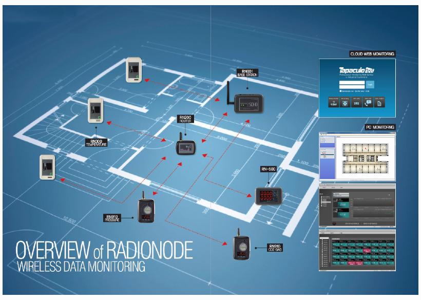 (주)와이즈맥스 무선 온습도 센서 (2.4Gh 무선통신 방식) RN-300-1