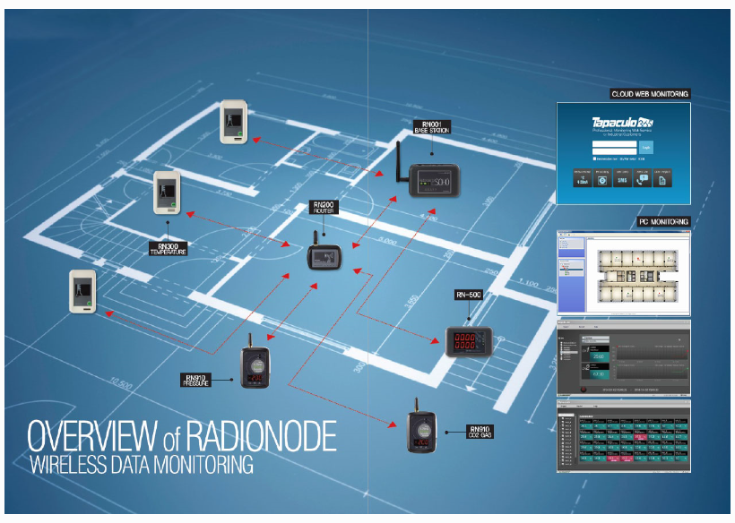 (주)와이즈맥스 비접촉 무선 온도 센서 (2.4Gh 무선통신 방식) RN-300-3